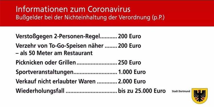 Koronavirüs yasakları cep yakacak
